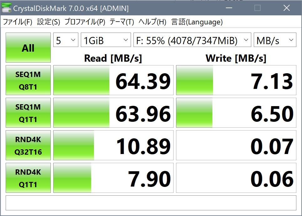 PowerExpand+メディアハブのUSBメモリ速度